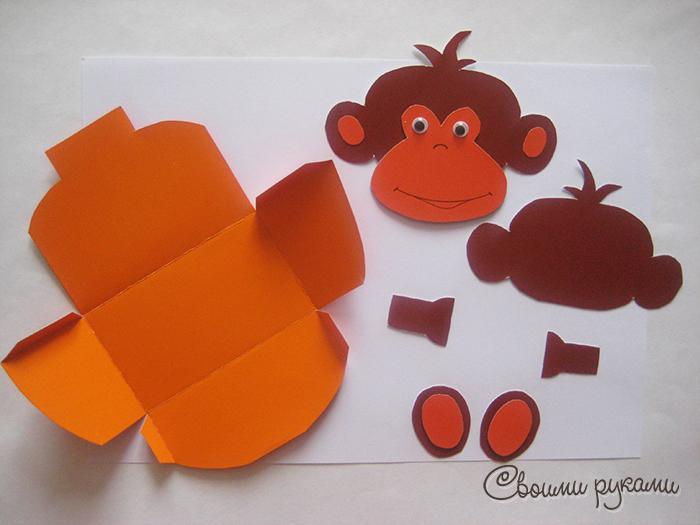 Шаблон упаковки в виде обезьяны